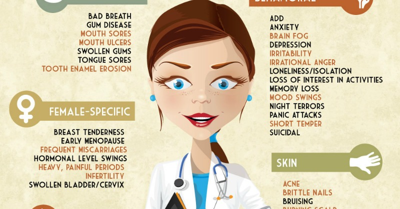 84 Signs You May Have Celiac Disease (Infographic) - NW